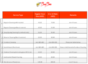 Service Fees Table For BusyBees Home Service Solutions