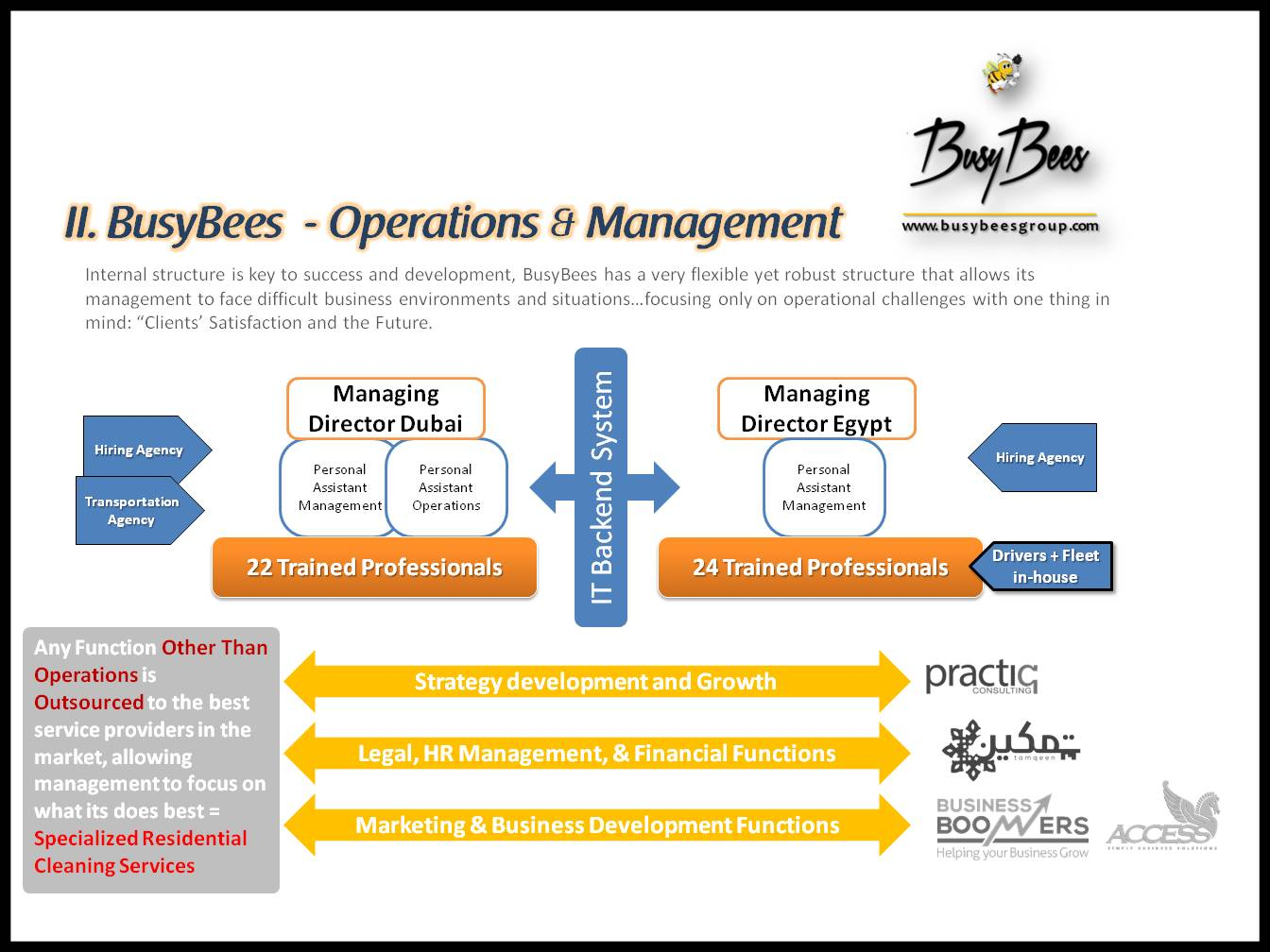 BusyBees Dubai Cleaning And Maintenance Services - A Customer Oriented  Household Cleaning Services Company 3