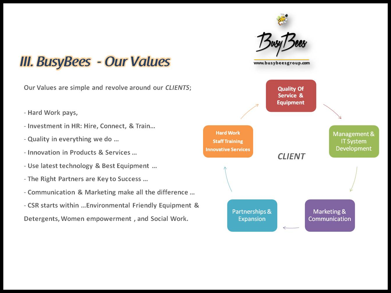 BusyBees Dubai Cleaning And Maintenance Services - A Customer Oriented  Household Cleaning Services Company 5