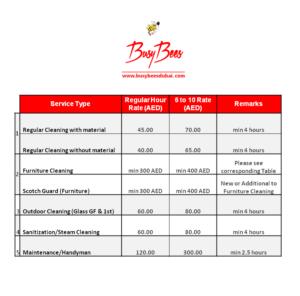 BusyBees Dubai Service & Maintenance Fees Table
